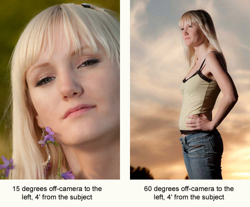 Comparison of off-camera use of the Portrait Dish